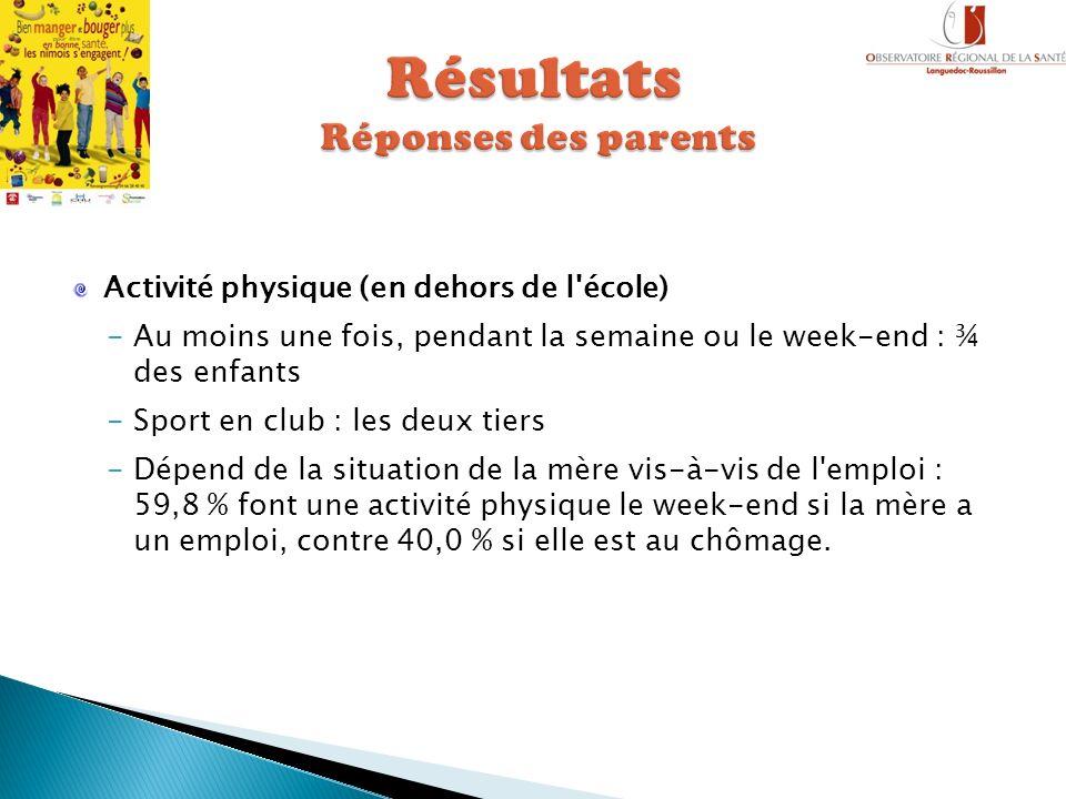 Activité physique (en dehors de l'école) -Au moins une fois, pendant la semaine ou le week-end : ¾ des enfants -Sport en club : les deux tiers -Dépend