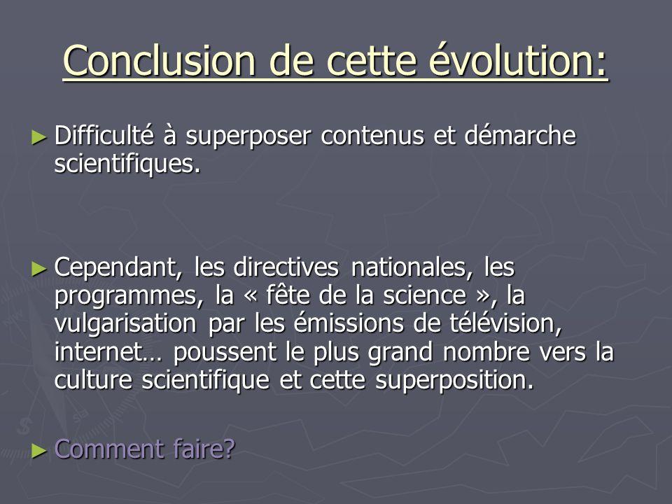 Conclusion de cette évolution: Difficulté à superposer contenus et démarche scientifiques. Difficulté à superposer contenus et démarche scientifiques.