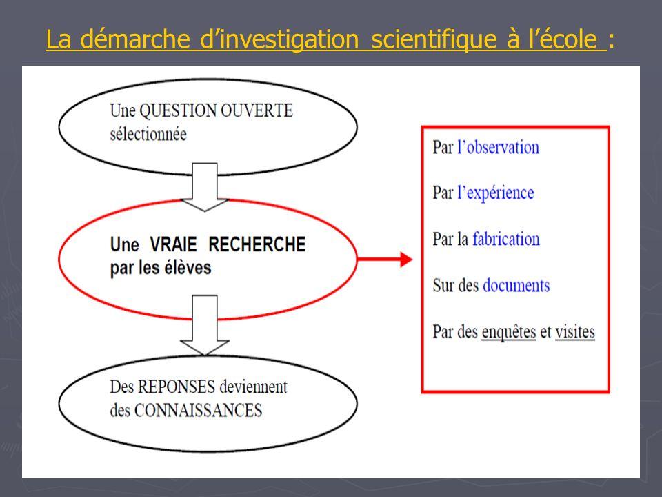 La démarche dinvestigation scientifique à lécole :