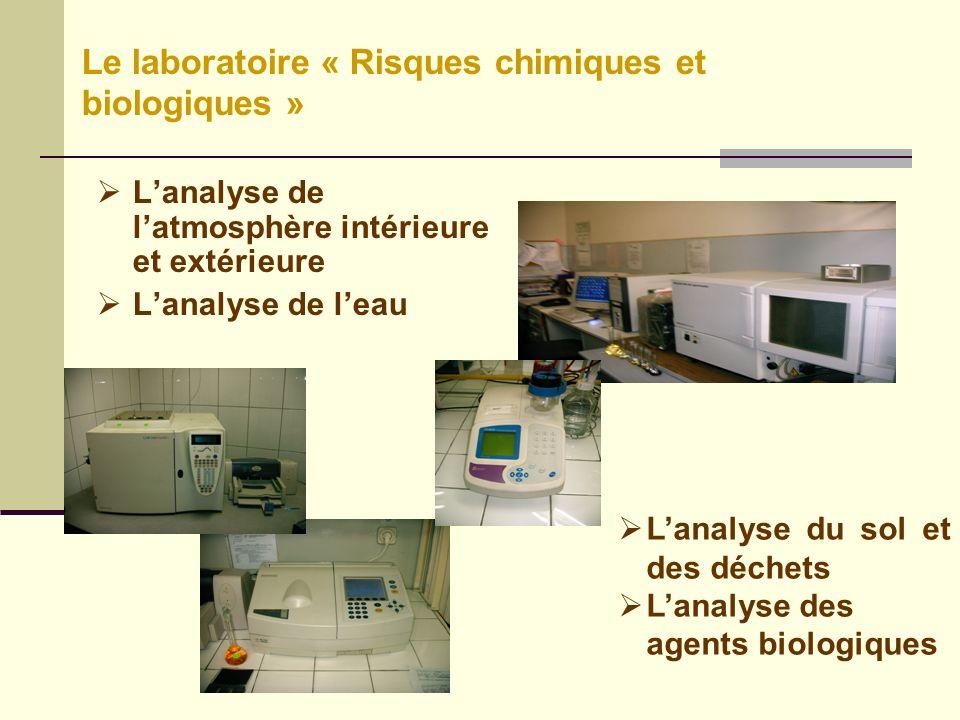 Lanalyse de latmosphère intérieure et extérieure Lanalyse de leau Le laboratoire « Risques chimiques et biologiques » Lanalyse du sol et des déchets Lanalyse des agents biologiques