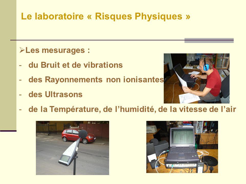 Le laboratoire « Risques Physiques » Les mesurages : - du Bruit et de vibrations - des Rayonnements non ionisantes - des Ultrasons - de la Température, de lhumidité, de la vitesse de lair