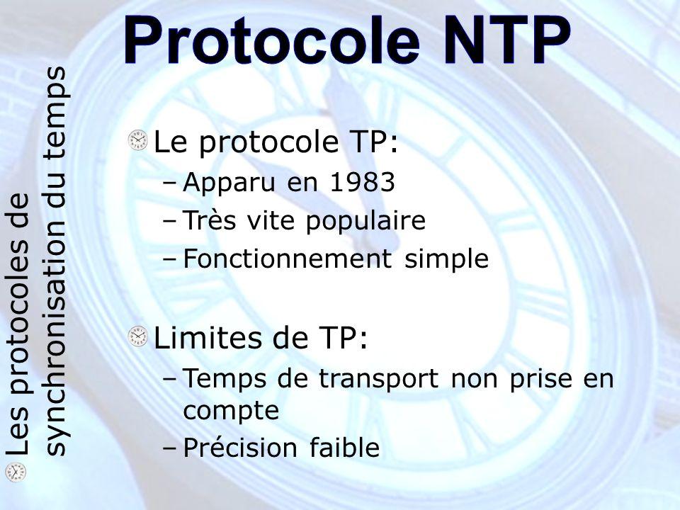 Le protocole TP: –Apparu en 1983 –Très vite populaire –Fonctionnement simple Limites de TP: –Temps de transport non prise en compte –Précision faible