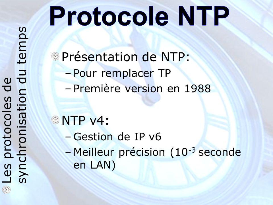 Les protocoles de synchronisation du temps Présentation de NTP: –Pour remplacer TP –Première version en 1988 NTP v4: –Gestion de IP v6 –Meilleur précision (10 -3 seconde en LAN)