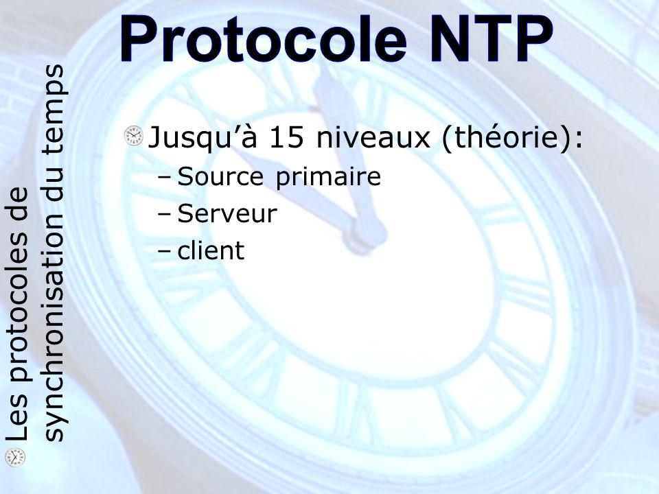 Les protocoles de synchronisation du temps Jusquà 15 niveaux (théorie): –Source primaire –Serveur –client