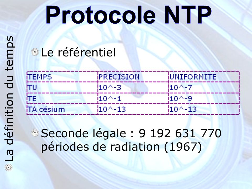 Le référentiel Seconde légale : 9 192 631 770 périodes de radiation (1967)
