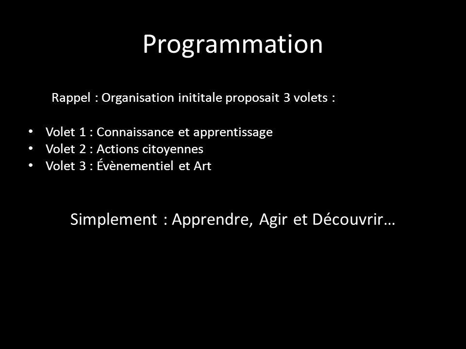 Programmation Rappel : Organisation inititale proposait 3 volets : Volet 1 : Connaissance et apprentissage Volet 2 : Actions citoyennes Volet 3 : Évèn