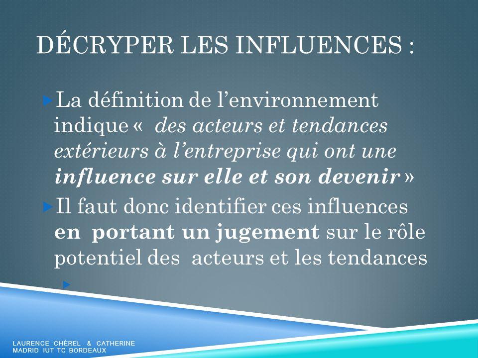 DÉCRYPER LES INFLUENCES : La définition de lenvironnement indique « des acteurs et tendances extérieurs à lentreprise qui ont une influence sur elle e
