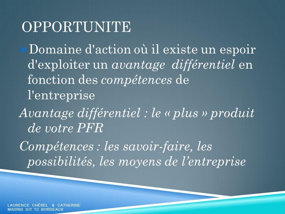 OPPORTUNITE Domaine d'action où il existe un espoir d'exploiter un avantage différentiel en fonction des compétences de l'entreprise Avantage différen