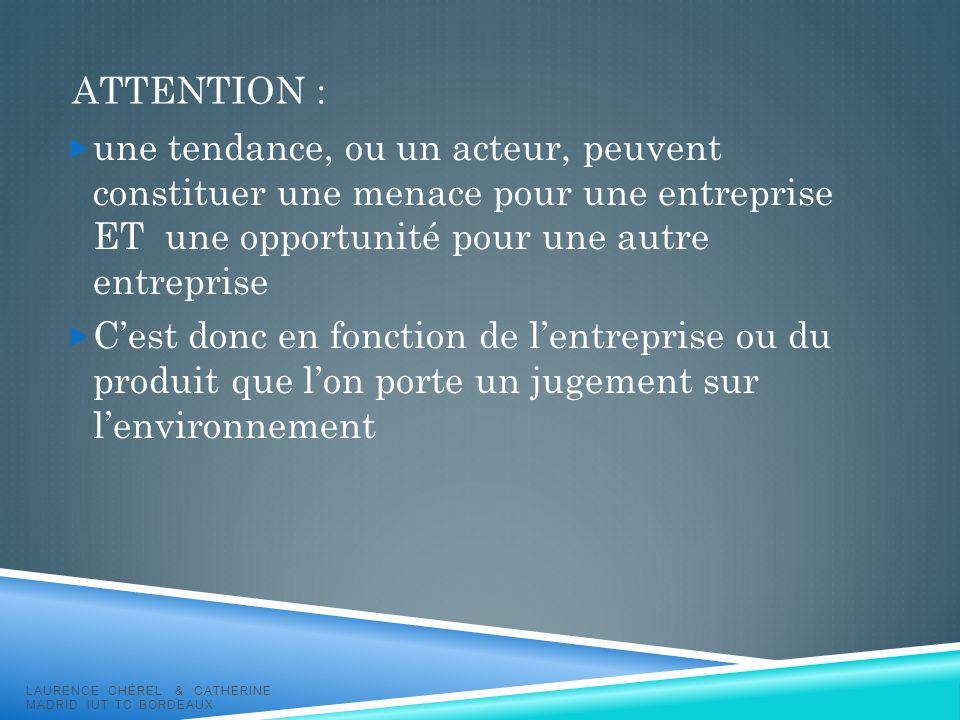 ATTENTION : une tendance, ou un acteur, peuvent constituer une menace pour une entreprise ET une opportunité pour une autre entreprise Cest donc en fo