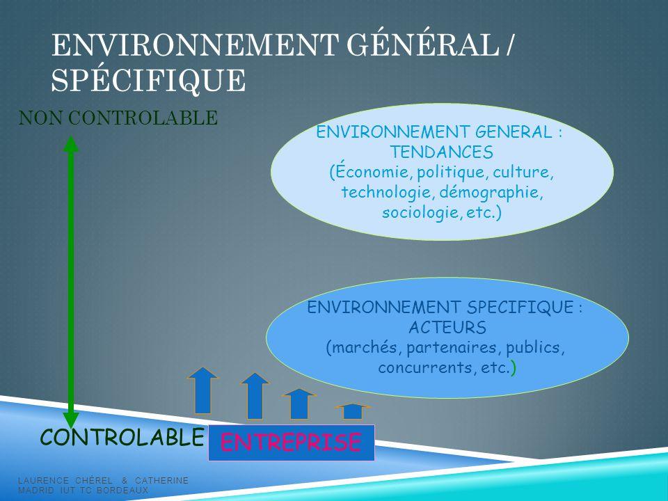 ENVIRONNEMENT GÉNÉRAL / SPÉCIFIQUE NON CONTROLABLE ENVIRONNEMENT GENERAL : TENDANCES (Économie, politique, culture, technologie, démographie, sociolog