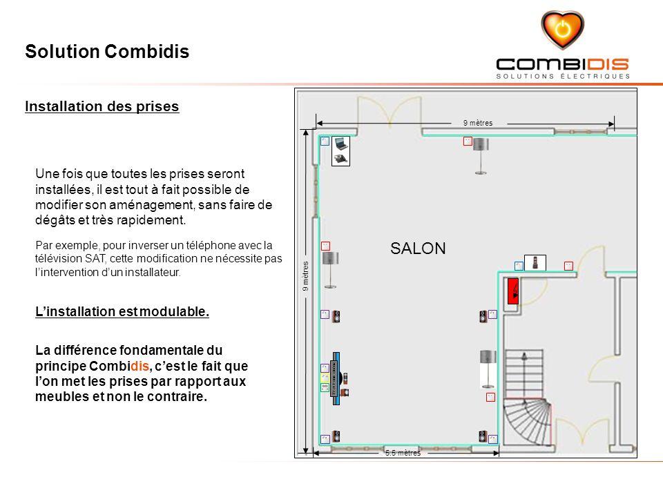 Solution Combidis 9 mètres 5.5 mètres 9 mètres SALON Une fois que toutes les prises seront installées, il est tout à fait possible de modifier son amé
