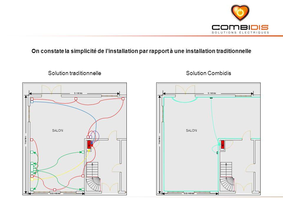 Solution traditionnelleSolution Combidis On constate la simplicité de linstallation par rapport à une installation traditionnelle 9 mètres 5.5 mètres