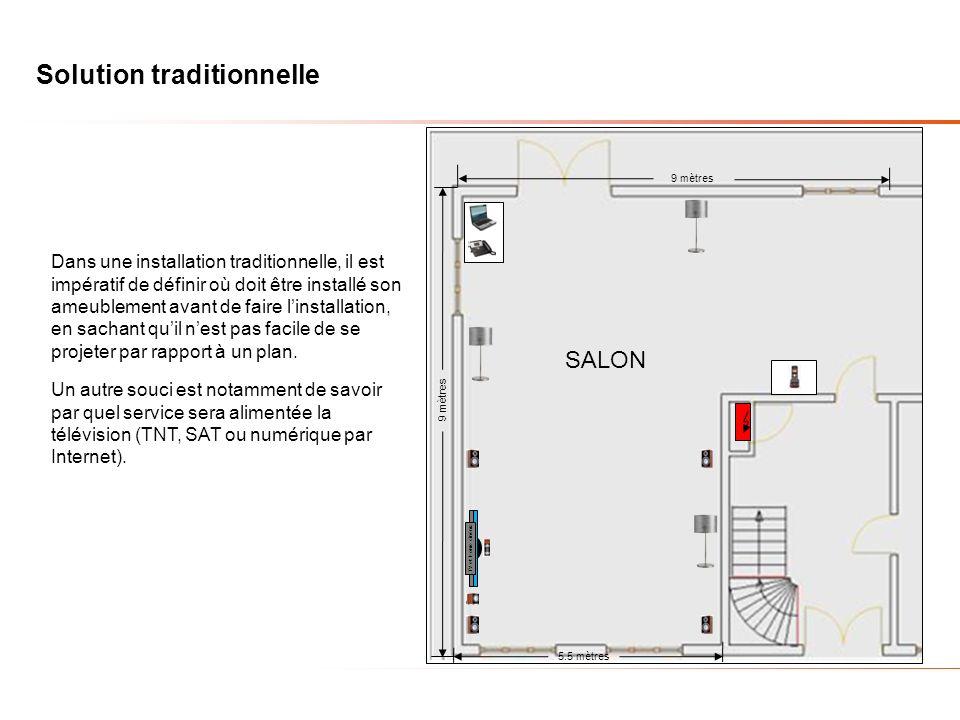 Solution traditionnelle 9 mètres 5.5 mètres 9 mètres SALON Dans une installation traditionnelle, il est impératif de définir où doit être installé son