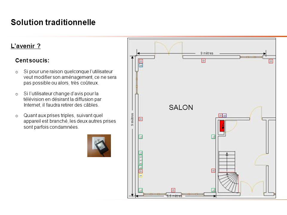 Solution Combidis Si par exemple lutilisateur veut installer dans son salon : Une Télévision Un home cinéma avec ses 6 haut-parleurs Un bureau avec un ordinateur et un téléphone Un petit meuble pour un téléphone Trois lampes sur pied 9 mètres 5.5 mètres 9 mètres SALON