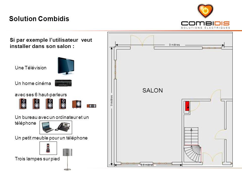 Solution Combidis Si par exemple lutilisateur veut installer dans son salon : Une Télévision Un home cinéma avec ses 6 haut-parleurs Un bureau avec un