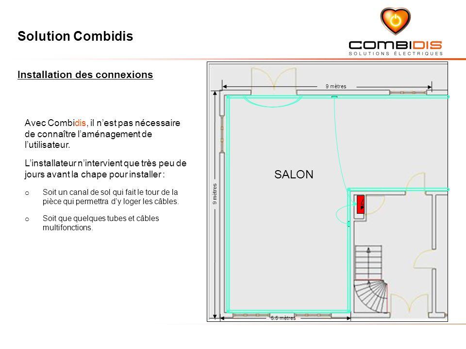 Solution Combidis 9 mètres 5.5 mètres 9 mètres SALON Avec Combidis, il nest pas nécessaire de connaître laménagement de lutilisateur. Linstallateur ni