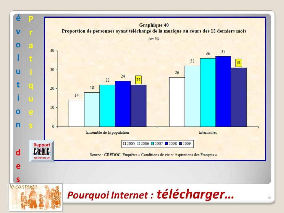 555 55555 le contexte Pourquoi Internet : e-administration…