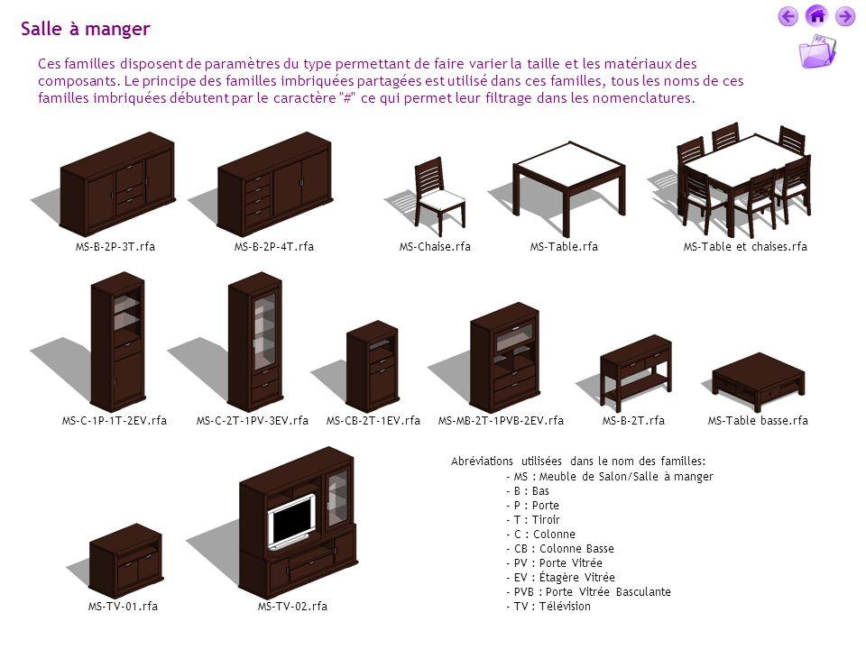 Salle à manger Ces familles disposent de paramètres du type permettant de faire varier la taille et les matériaux des composants. Le principe des fami