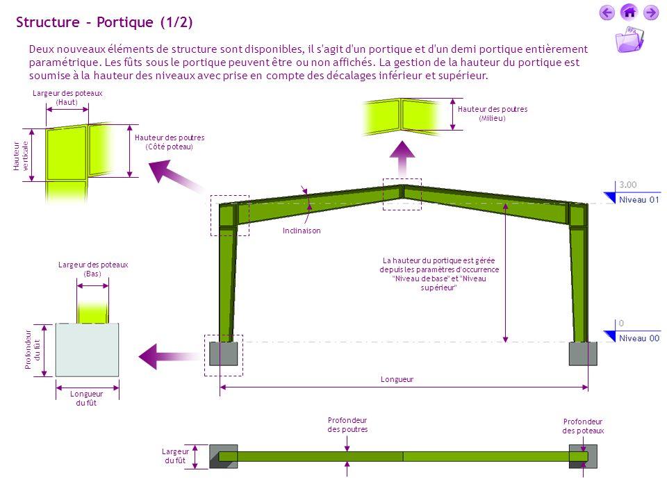 Structure – Portique (1/2) Deux nouveaux éléments de structure sont disponibles, il s'agit d'un portique et d'un demi portique entièrement paramétriqu