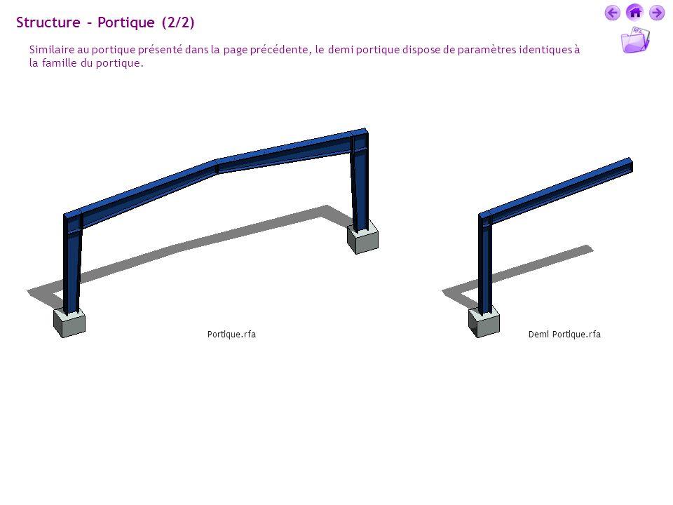 Structure – Portique (2/2) Similaire au portique présenté dans la page précédente, le demi portique dispose de paramètres identiques à la famille du p
