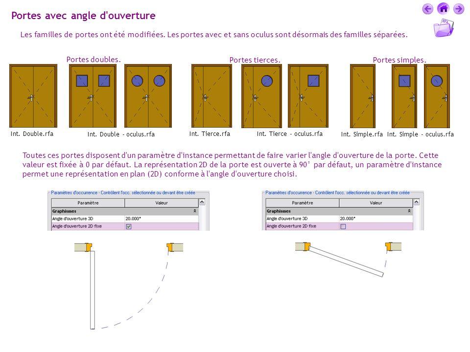 Portes avec angle d'ouverture Les familles de portes ont été modifiées. Les portes avec et sans oculus sont désormais des familles séparées. Int. Doub
