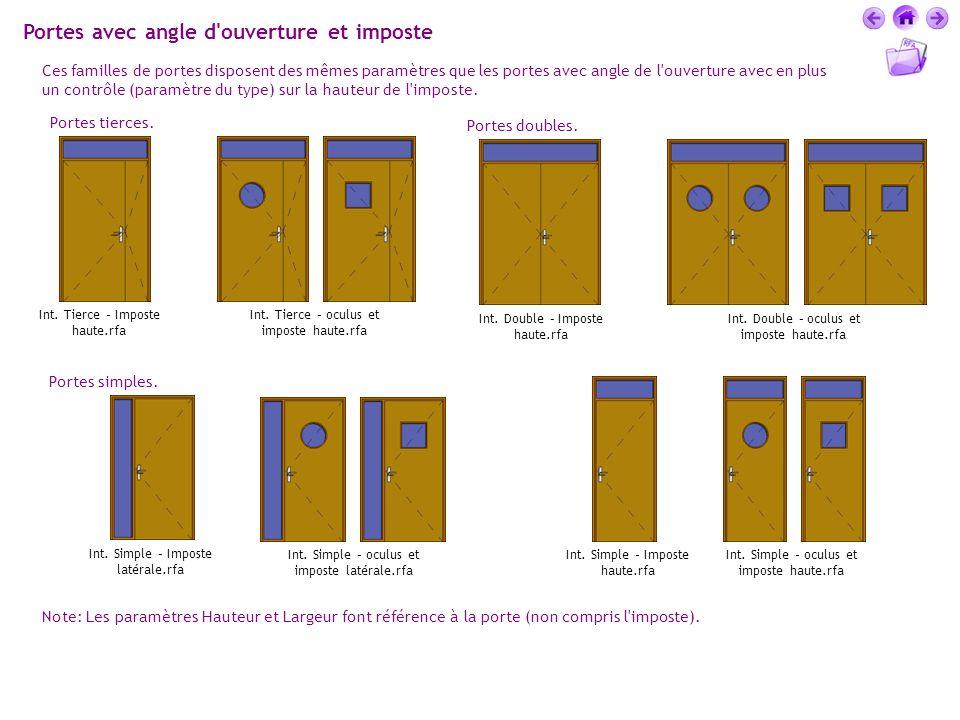 Portes avec angle d'ouverture et imposte Ces familles de portes disposent des mêmes paramètres que les portes avec angle de l'ouverture avec en plus u