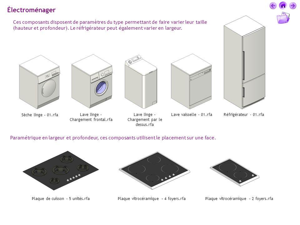 Audio - Vidéo Ces composants disposent de paramètres du type permettant de faire varier leur taille (hauteur, largeur et profondeur) ainsi que le matériau.