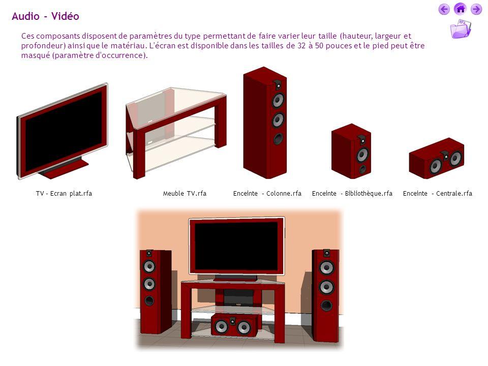 Audio - Vidéo Ces composants disposent de paramètres du type permettant de faire varier leur taille (hauteur, largeur et profondeur) ainsi que le maté