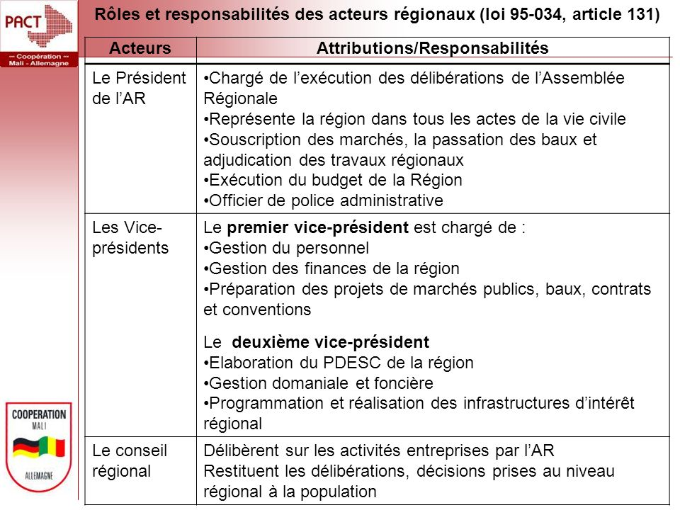 ActeursAttributions/Responsabilités Les Commissions de travail La mission attribuée par lorgane délibérant à chacune des commissions de travail sinscrit dans le champ des compétences de la région.