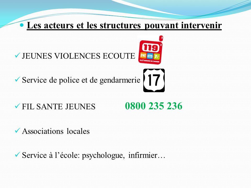 JEUNES VIOLENCES ECOUTE Service de police et de gendarmerie FIL SANTE JEUNES 0800 235 236 Associations locales Service à lécole: psychologue, infirmie