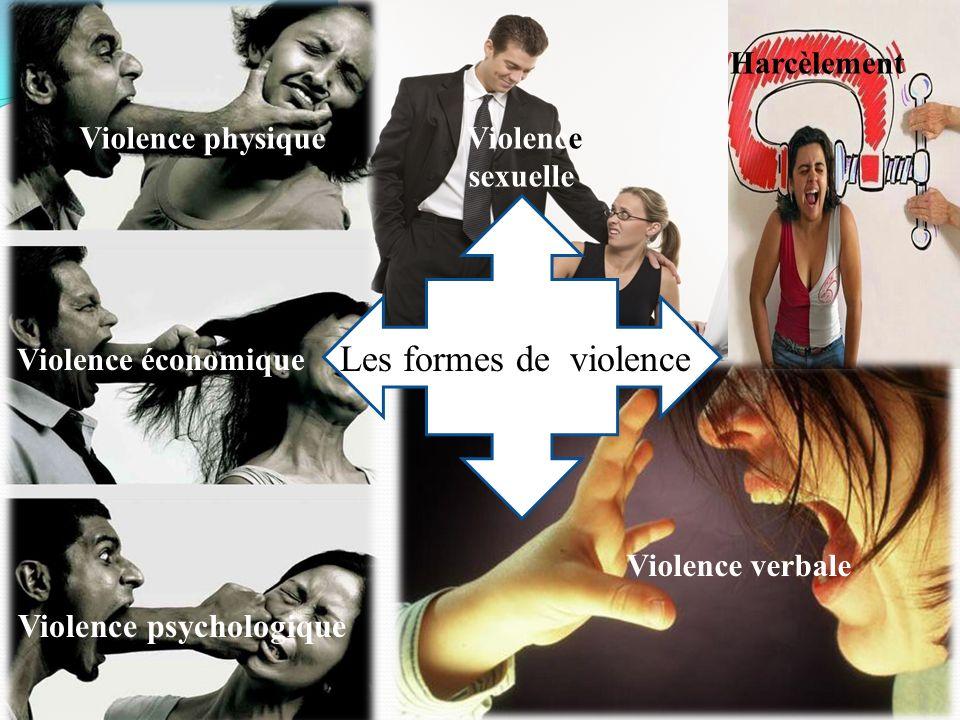 Les formes de violence Violence physique Violence sexuelle Violence psychologique Violence économique Violence verbale Harcèlement