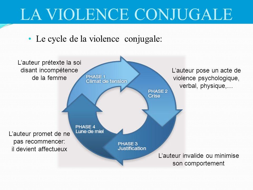 Le cycle de la violence conjugale: Lauteur pose un acte de violence psychologique, verbal, physique,… Lauteur prétexte la soi disant incompétence de l