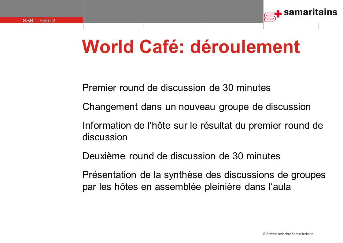 SSB – Folie 2 © Schweizerischer Samariterbund World Café: déroulement Premier round de discussion de 30 minutes Changement dans un nouveau groupe de d