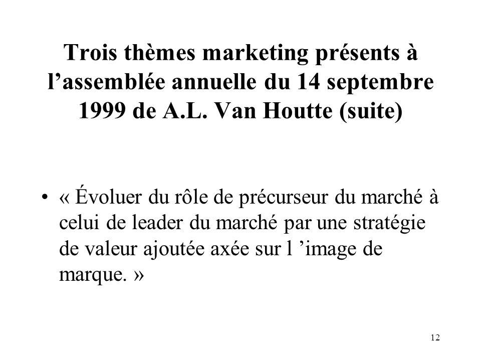 12 Trois thèmes marketing présents à lassemblée annuelle du 14 septembre 1999 de A.L.
