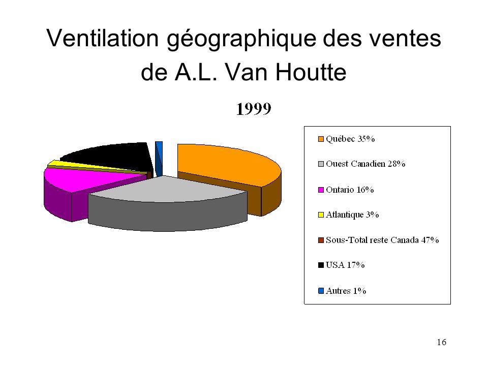 16 Ventilation géographique des ventes de A.L. Van Houtte