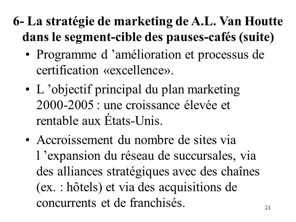 21 6- La stratégie de marketing de A.L.