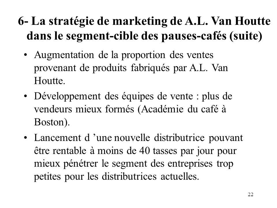 22 6- La stratégie de marketing de A.L.
