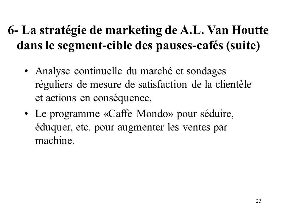 23 6- La stratégie de marketing de A.L.