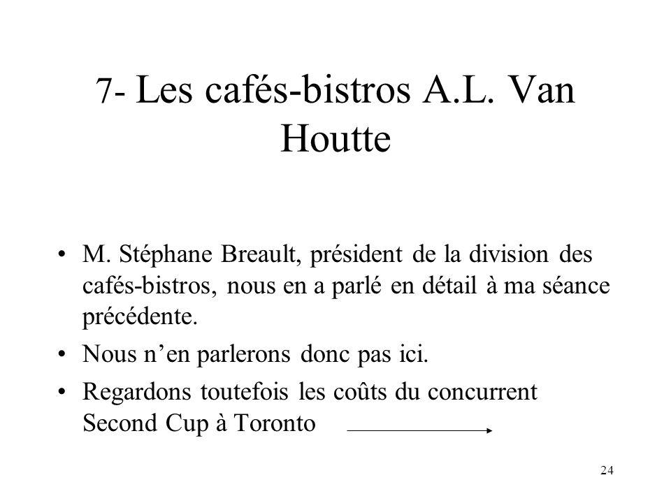 24 7- Les cafés-bistros A.L.Van Houtte M.