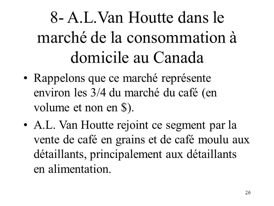 26 8- A.L.Van Houtte dans le marché de la consommation à domicile au Canada Rappelons que ce marché représente environ les 3/4 du marché du café (en volume et non en $).
