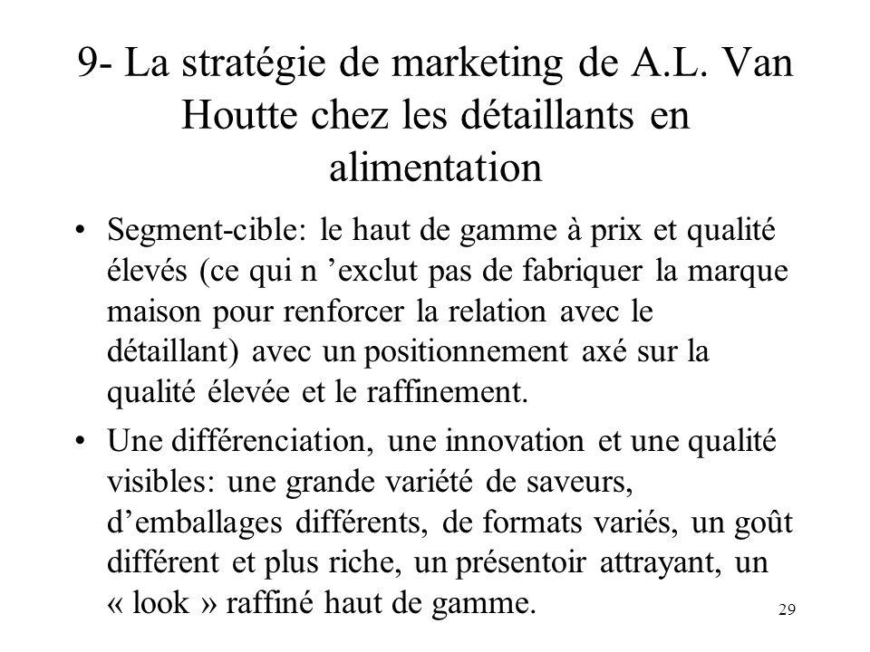 29 9- La stratégie de marketing de A.L.