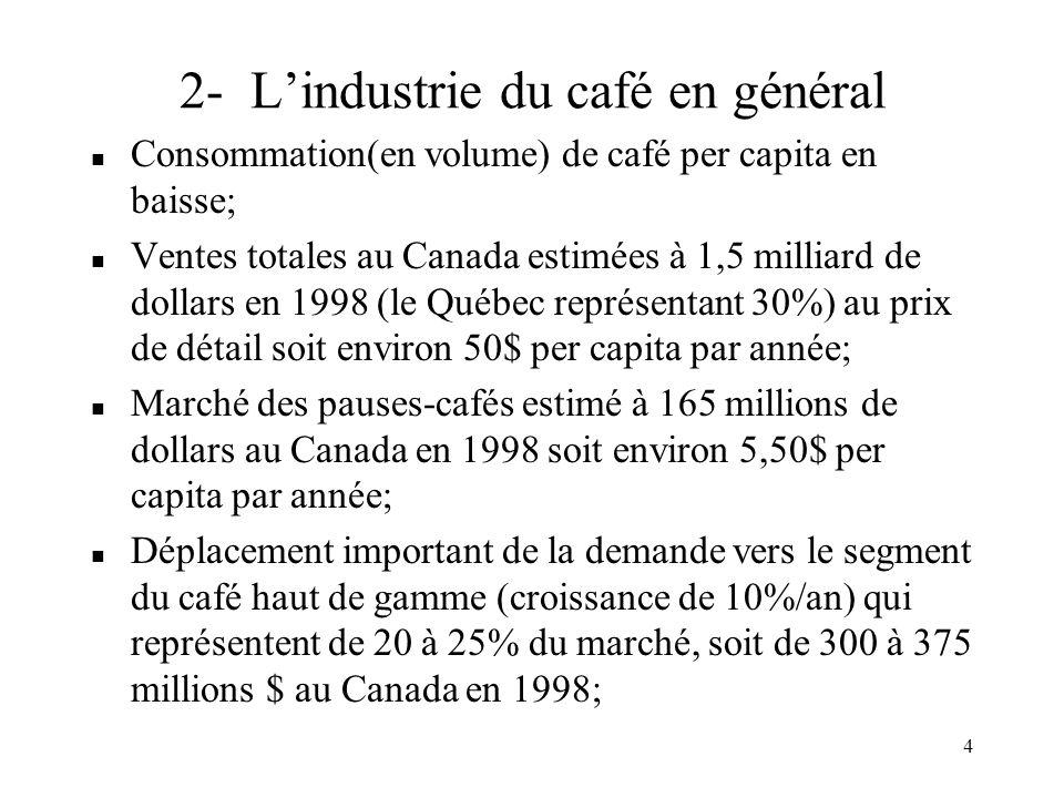 4 2- Lindustrie du café en général n Consommation(en volume) de café per capita en baisse; n Ventes totales au Canada estimées à 1,5 milliard de dollars en 1998 (le Québec représentant 30%) au prix de détail soit environ 50$ per capita par année; n Marché des pauses-cafés estimé à 165 millions de dollars au Canada en 1998 soit environ 5,50$ per capita par année; n Déplacement important de la demande vers le segment du café haut de gamme (croissance de 10%/an) qui représentent de 20 à 25% du marché, soit de 300 à 375 millions $ au Canada en 1998;