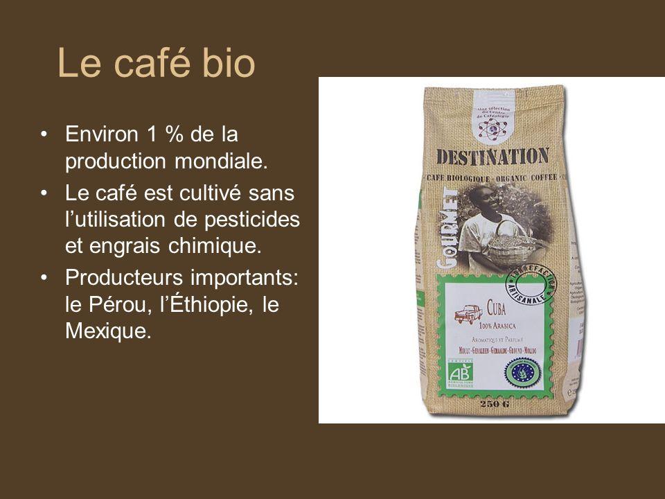 Le café bio Environ 1 % de la production mondiale. Le café est cultivé sans lutilisation de pesticides et engrais chimique. Producteurs importants: le