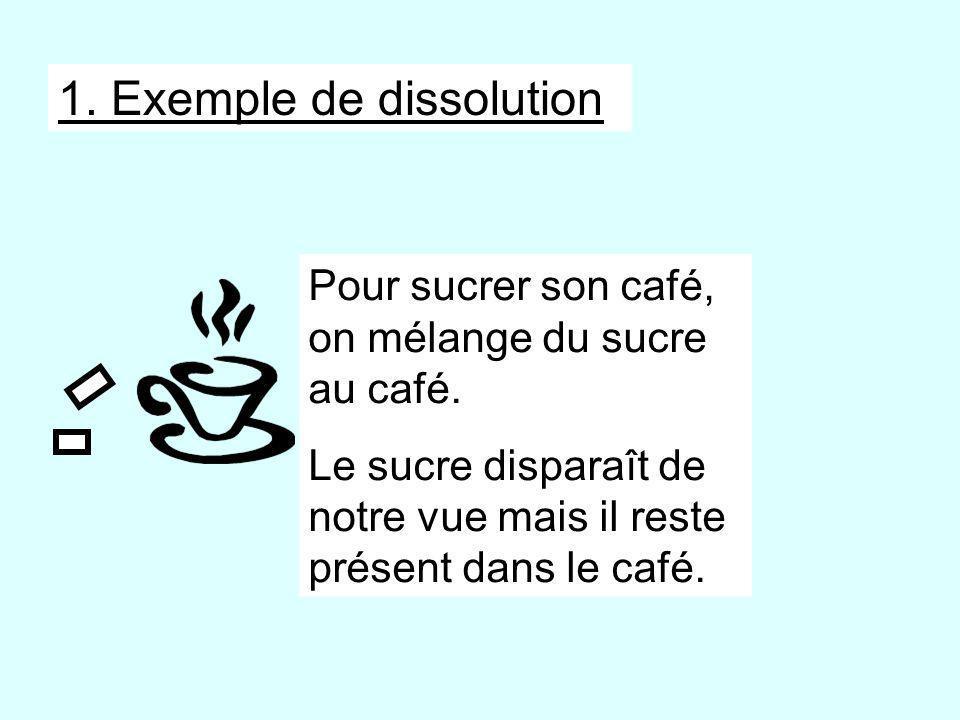 1. Exemple de dissolution Pour sucrer son café, on mélange du sucre au café. Le sucre disparaît de notre vue mais il reste présent dans le café.