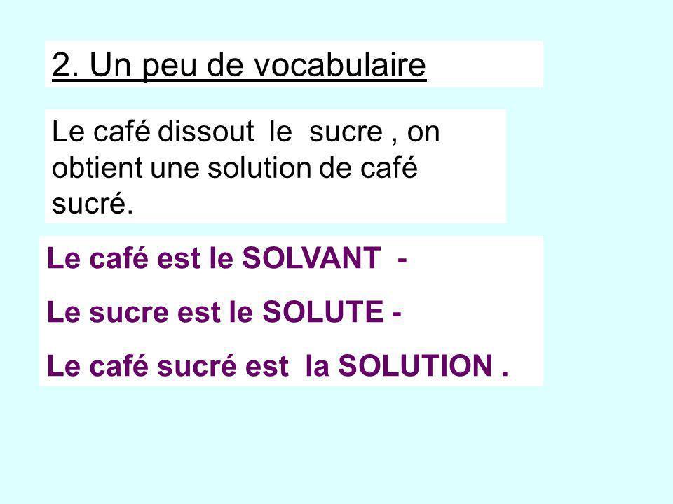 2. Un peu de vocabulaire Le café dissout le sucre, on obtient une solution de café sucré. Le café est le SOLVANT - Le sucre est le SOLUTE - Le café su