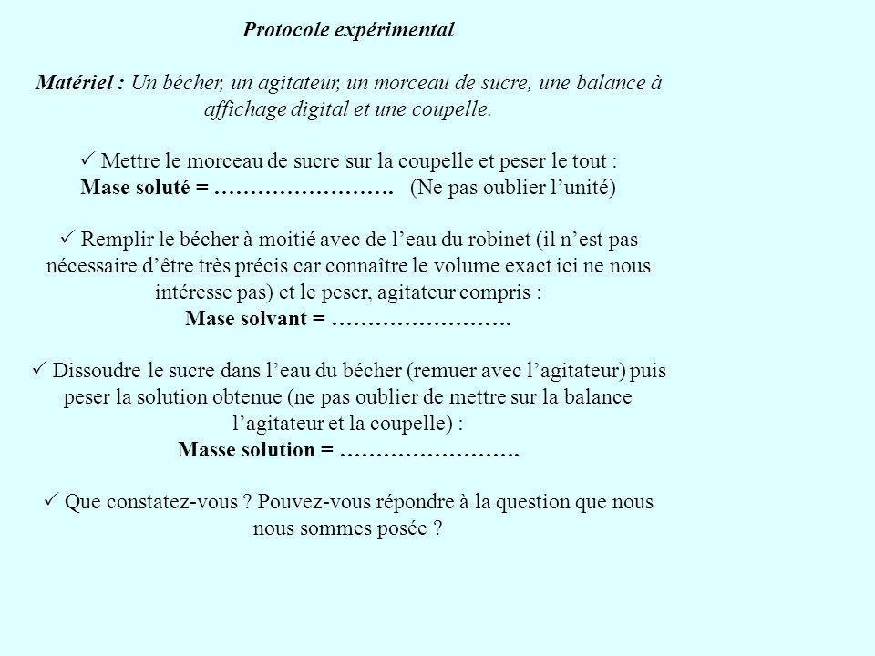 Protocole expérimental Matériel : Un bécher, un agitateur, un morceau de sucre, une balance à affichage digital et une coupelle. Mettre le morceau de