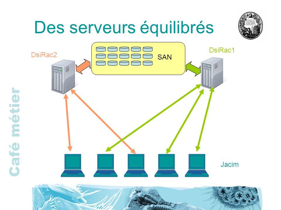 Café métier Des serveurs équilibrés SAN DsiRac1 DsiRac2 Jacim