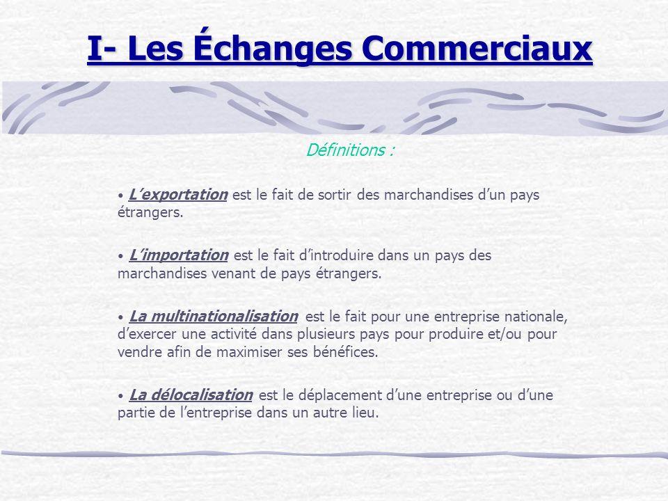 I- Les Échanges Commerciaux Définitions : Lexportation est le fait de sortir des marchandises dun pays étrangers.
