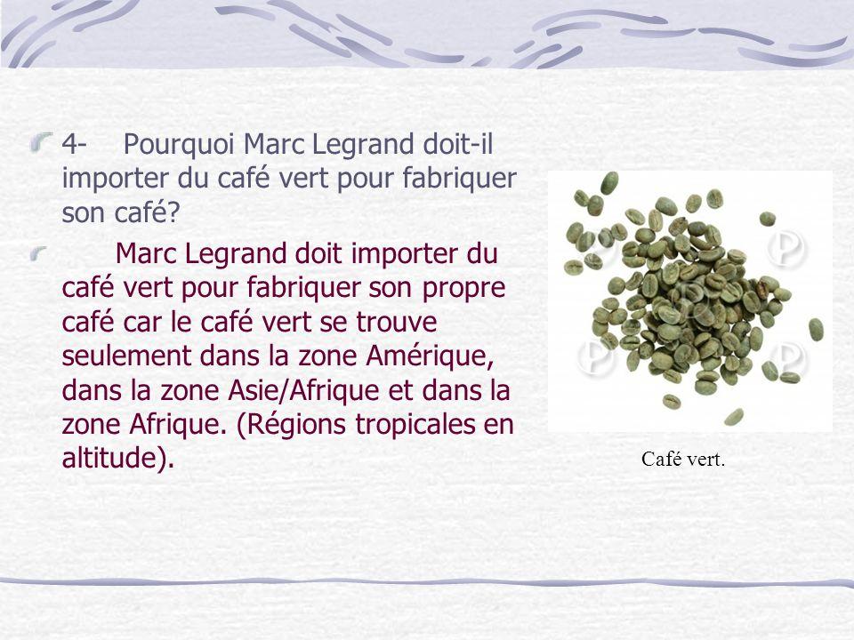 4- Pourquoi Marc Legrand doit-il importer du café vert pour fabriquer son café.