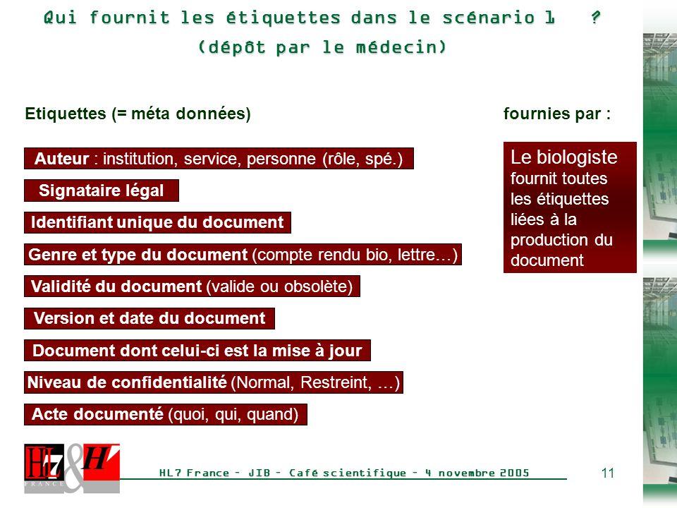 11 HL7 France – JIB – Café scientifique – 4 novembre 2005 Qui fournit les étiquettes dans le scénario 1 .